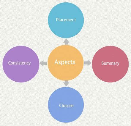 Need for literature review of dissertation length - gsmemphis